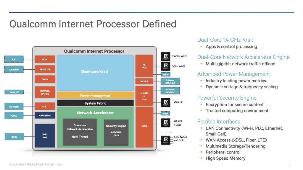 Процессор ipq806 от компании Qualcomm